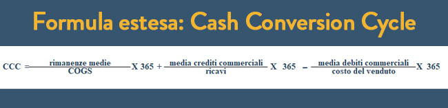 La formula per calcolare il cash conversion cycle