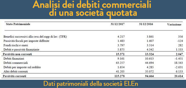 Come analizzare i debiti commerciali di una società quotata