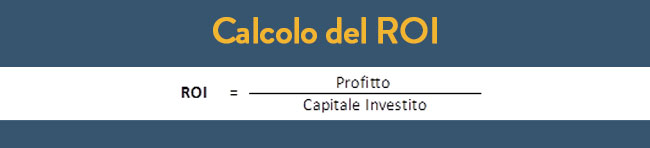 Formula ROI Return on investment