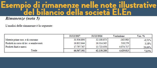 Esempio di rimanenze nelle note illustrative del bilancio della società El.En