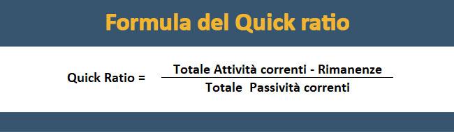 Formula del Quick Ratio