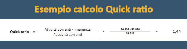 Esempio calcolo Quick ratio